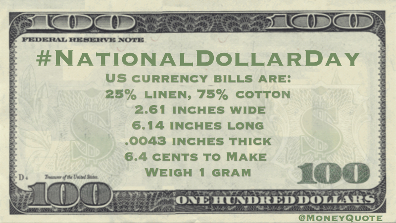 Dollar Bills are 2.61 inches wide, 6.14 inches long, .0043 inches thick, weigh 1 gram 75% cotton, 25% linen