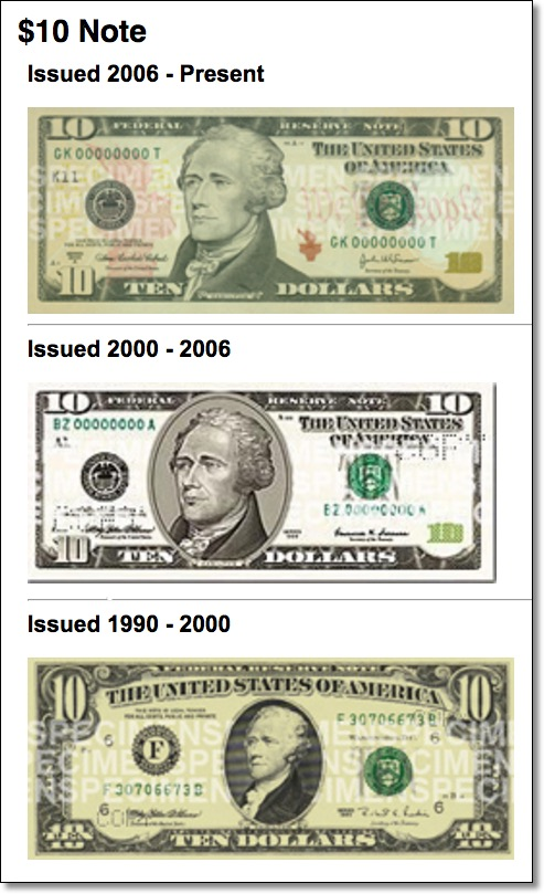Currency: Three Ten Dollar Notes from 1990 to Today