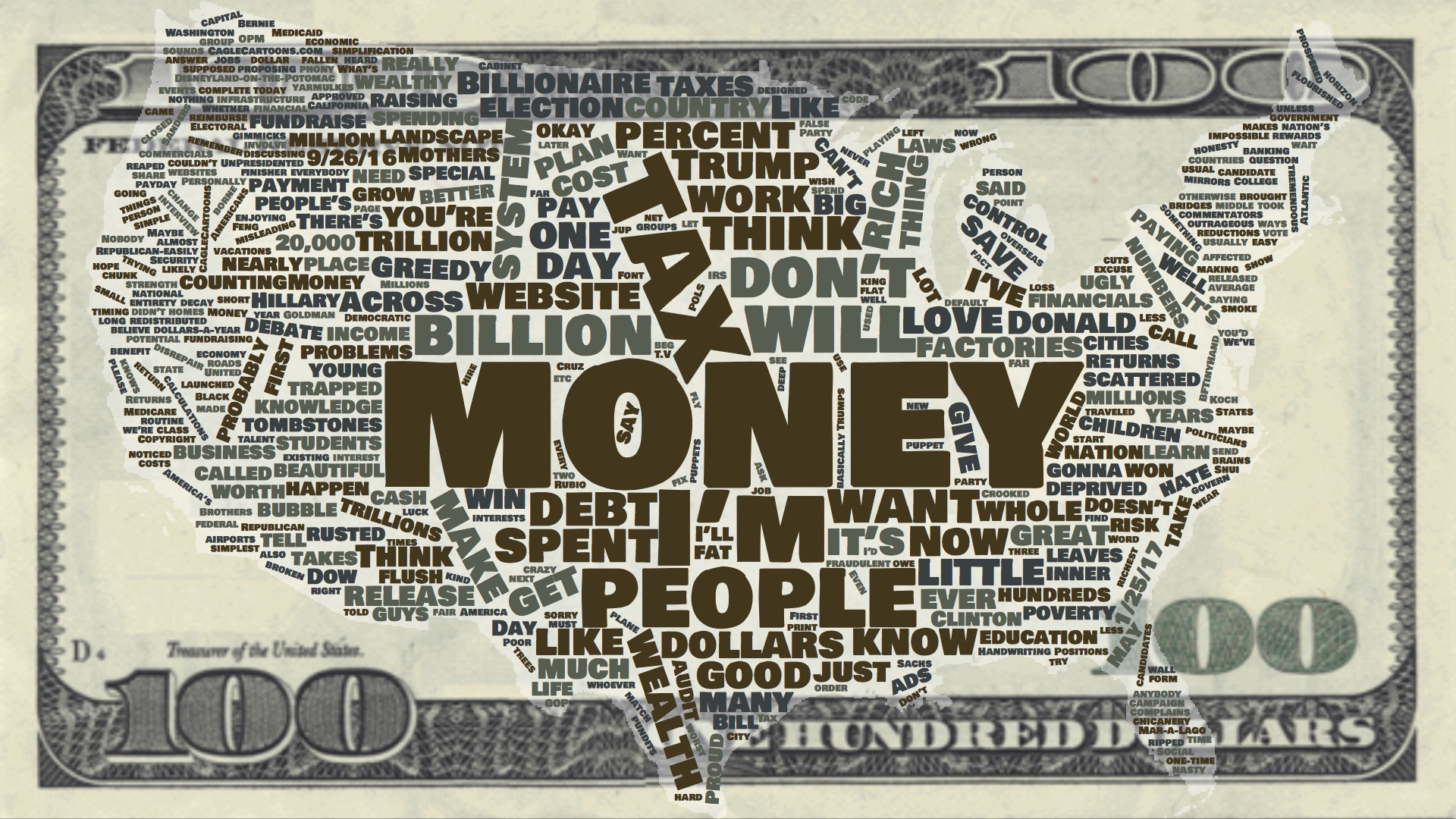 Trump Money Wordcloud