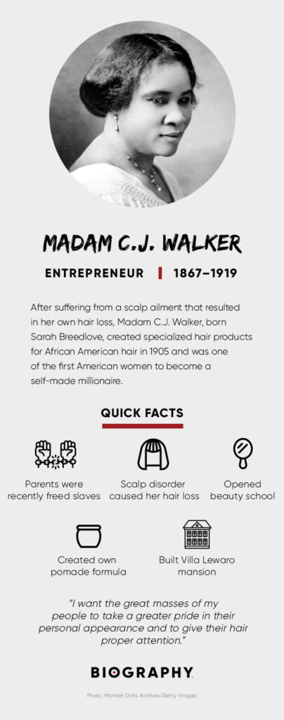Madam CJ Walker Infographic quote